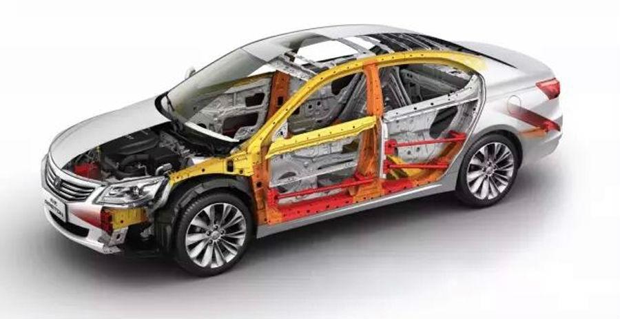 汽车底盘结构及注解